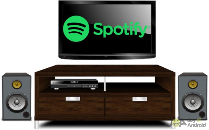 comment connecter un mobile à la télévision avec un câble HDMI